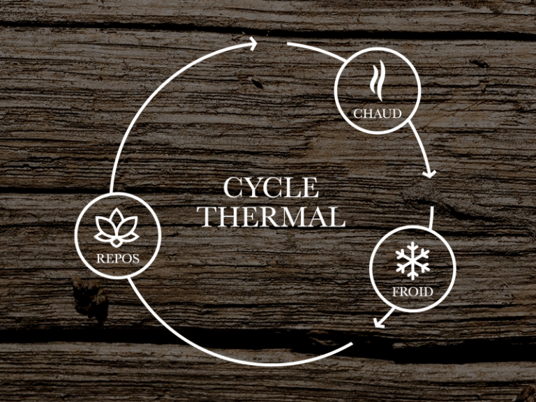 boite-cycle-thermal