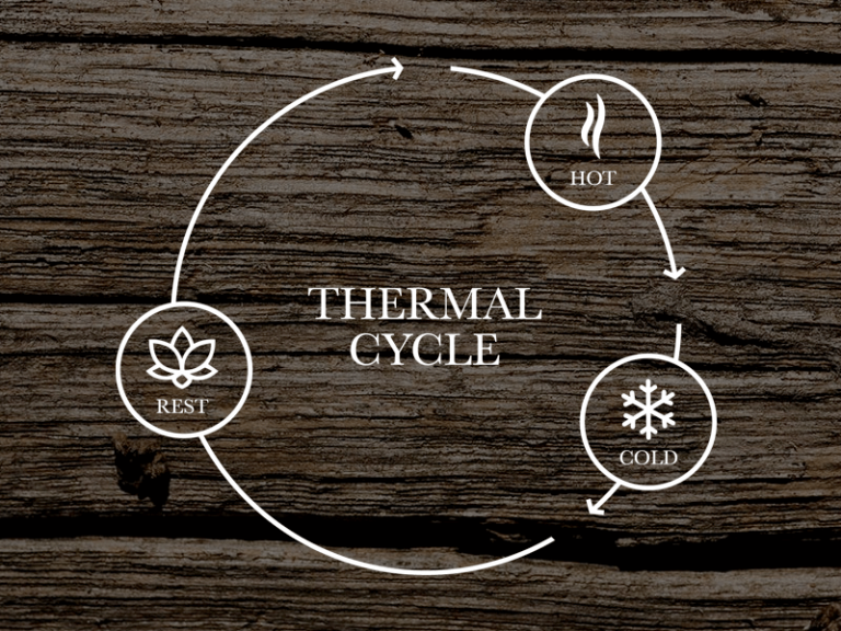 boite-themal-cycle